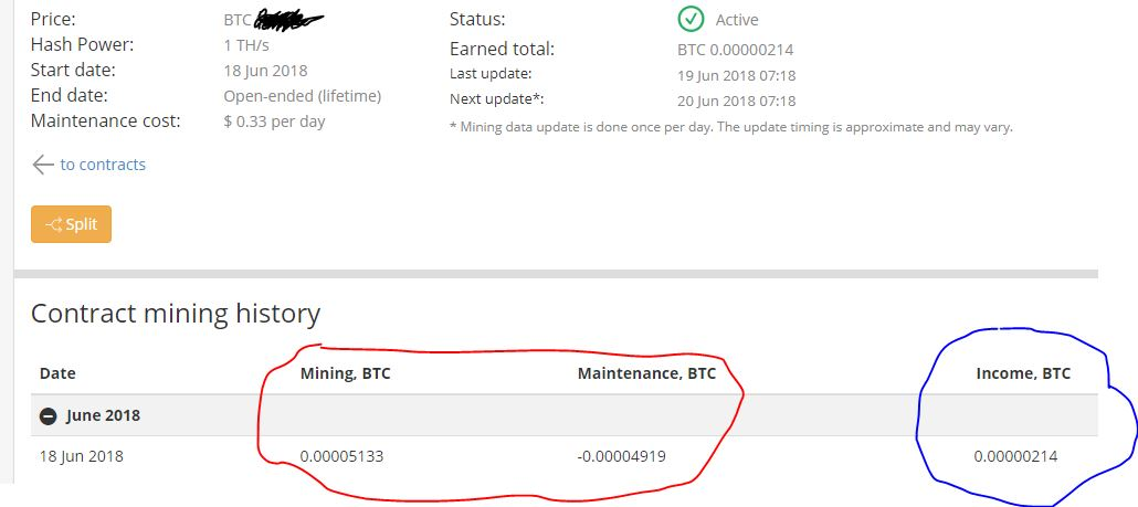 200ths contract.JPG-Is Hashflare's Maintenance Fees The Highest In The Industry?