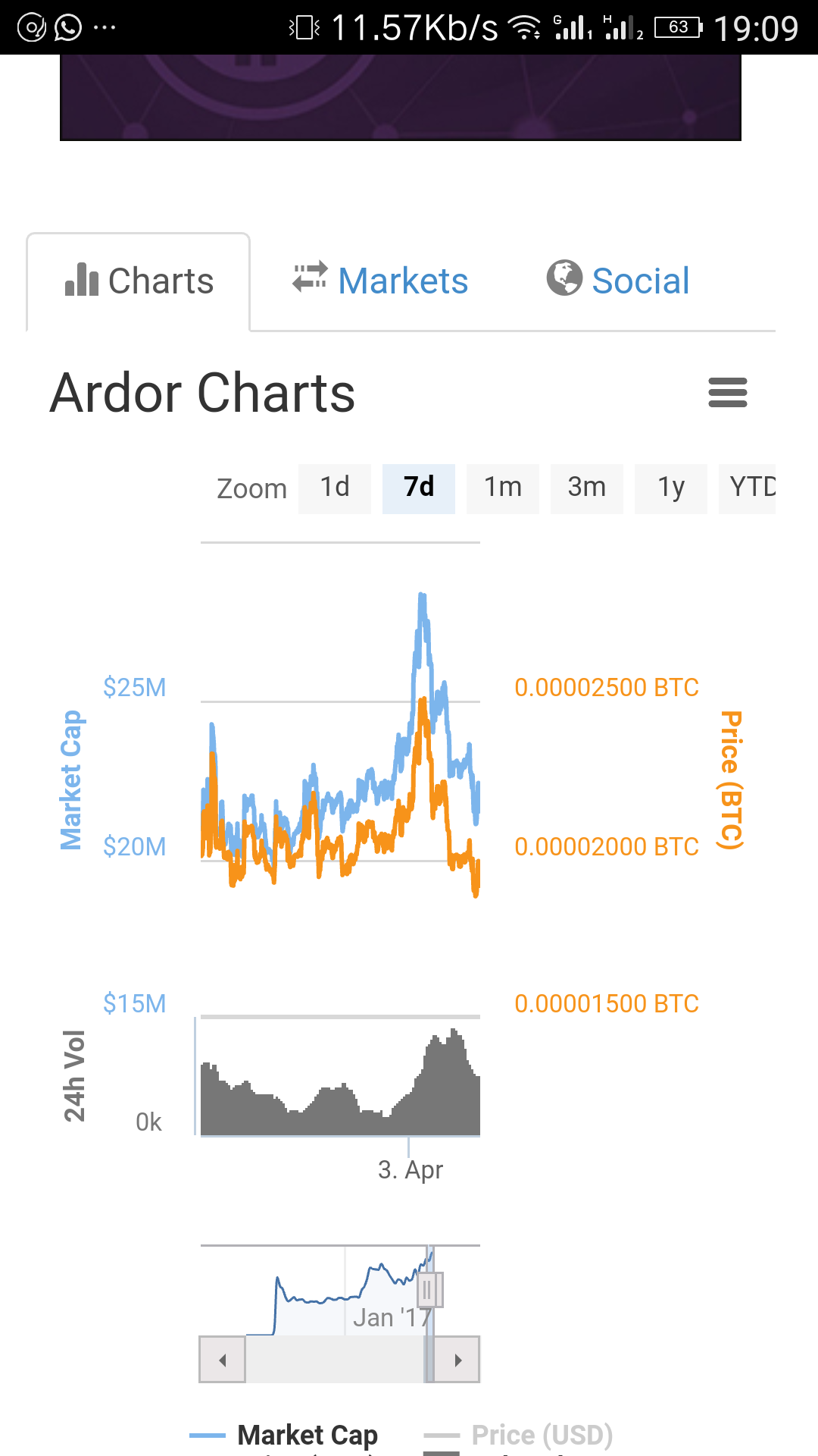 Ardor CryptoGame.png-Cryptogame Project - A Investment Game To Gamify Investment Altcoins Investment
