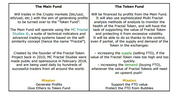 IMG_20180507_014628_484.JPG-Fractal Token: A Technical Analysis Indicators For Trading,the Pump Crypto