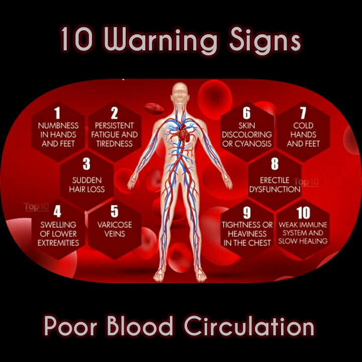 proxy.php.jpg-10 Warning Signs Of Poor Blood Circulation