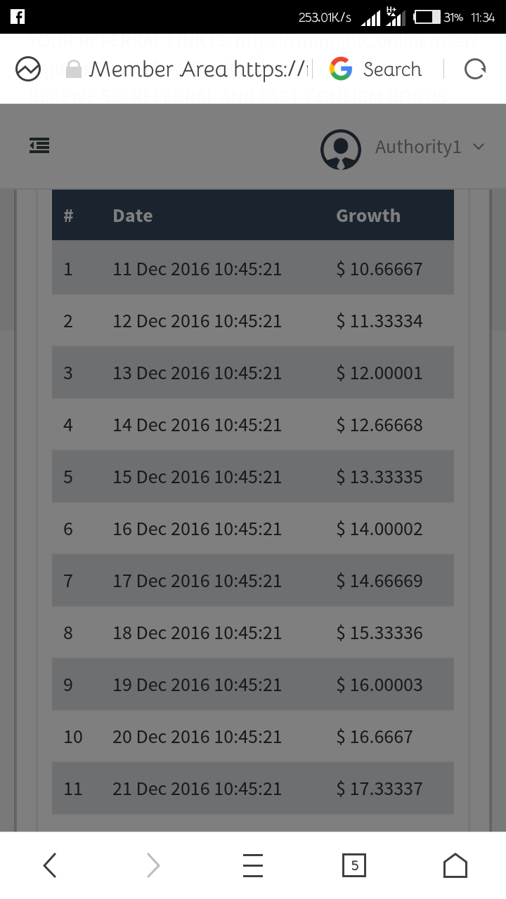 Screenshot_20161210-113423.png-Mmmbtc.online Earn 100% Of Investment In 15days! Not Hyip