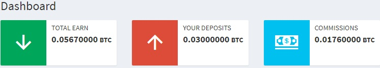still paying.jpg-New Bitcoin Investment 2% Hourly For 100 Hours