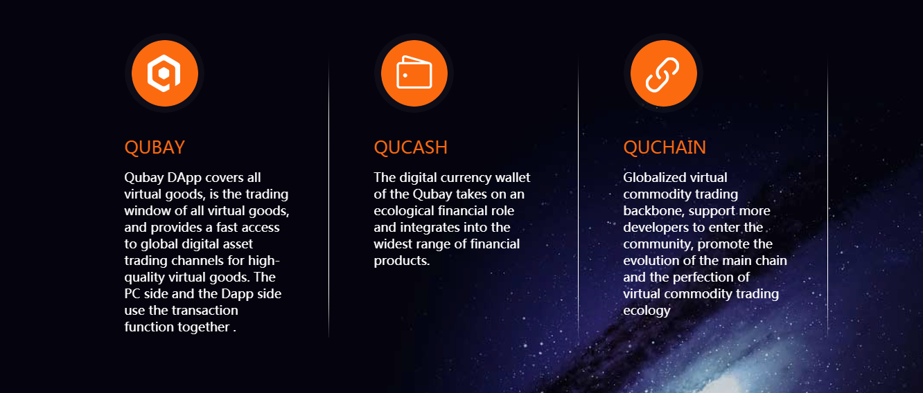 upload_2018-10-29_19-26-13.png-Qubay Is A Global Virtual Goods Trading Platform Which Is Based On Blockchain Technology